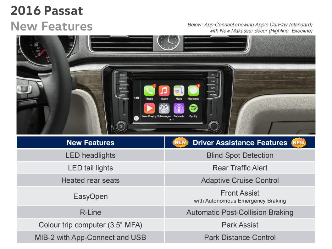 2016 Passat new features