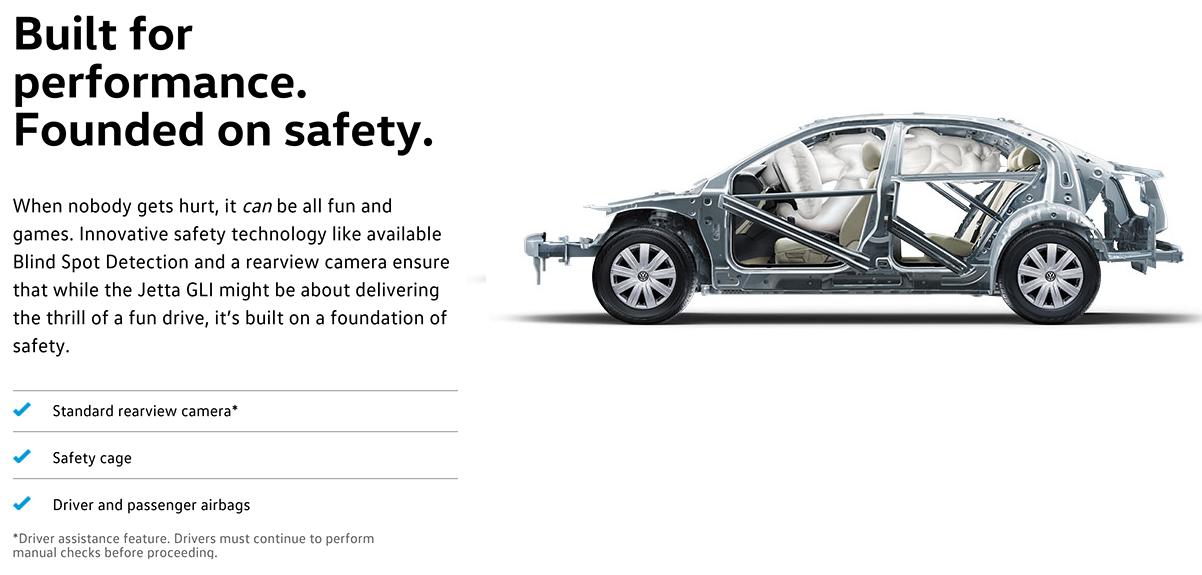 2016 gli safety