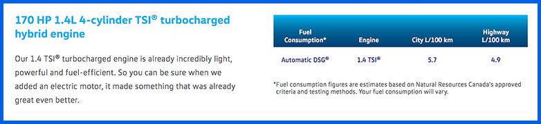 2016 Jetta Hybrid fuel ratings